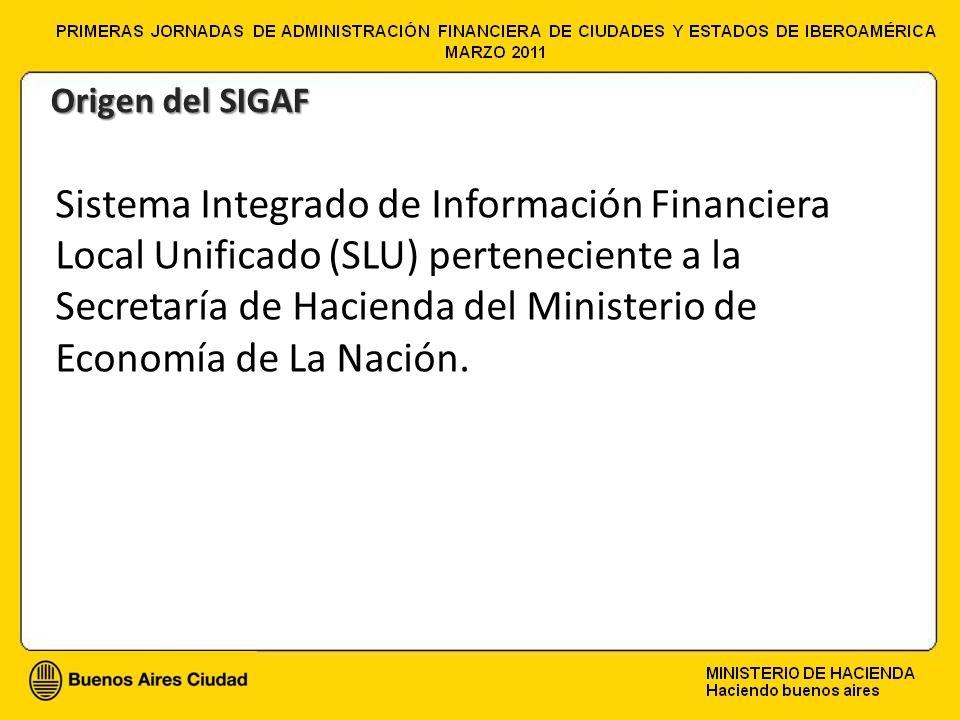 Sistema Integrado de Información Financiera Local Unificado (SLU) perteneciente a la Secretaría de Hacienda del Ministerio de Economía de La Nación. O