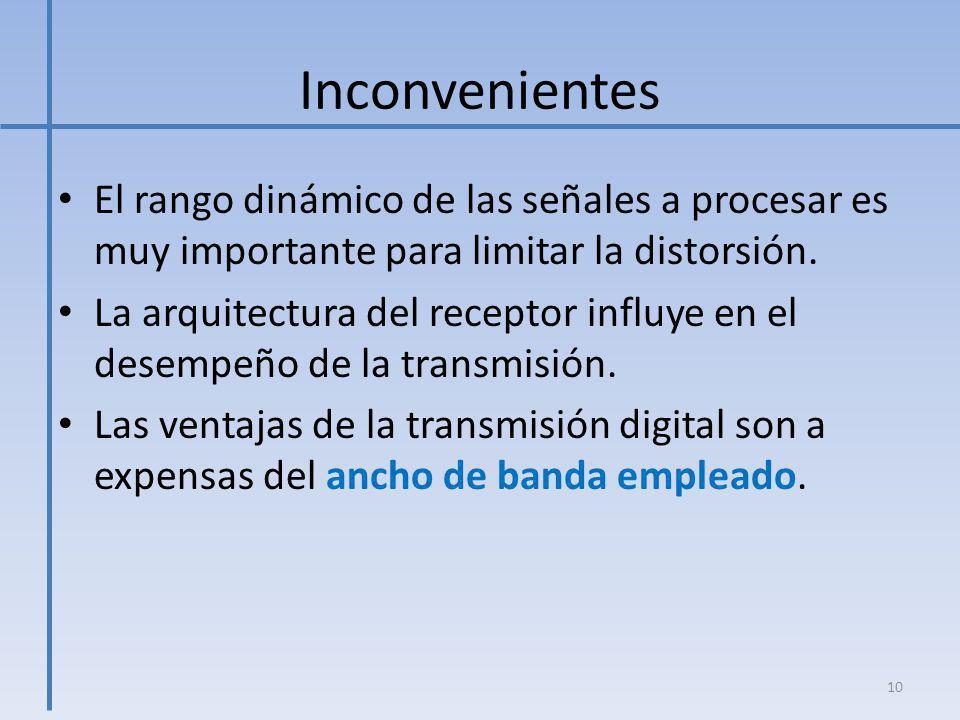 Inconvenientes El rango dinámico de las señales a procesar es muy importante para limitar la distorsión. La arquitectura del receptor influye en el de