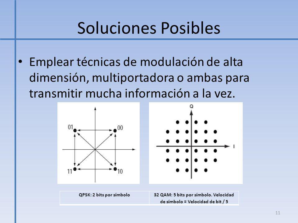 Soluciones Posibles Emplear técnicas de modulación de alta dimensión, multiportadora o ambas para transmitir mucha información a la vez. QPSK: 2 bits