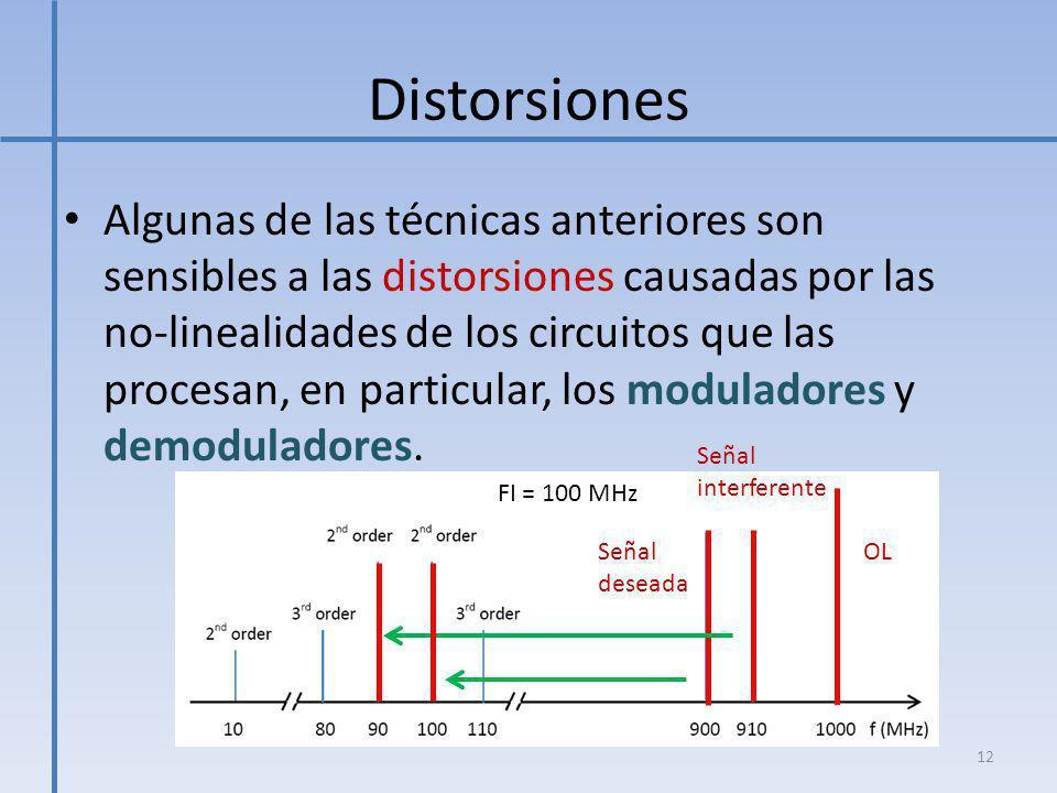 Distorsiones Algunas de las técnicas anteriores son sensibles a las distorsiones causadas por las no-linealidades de los circuitos que las procesan, e