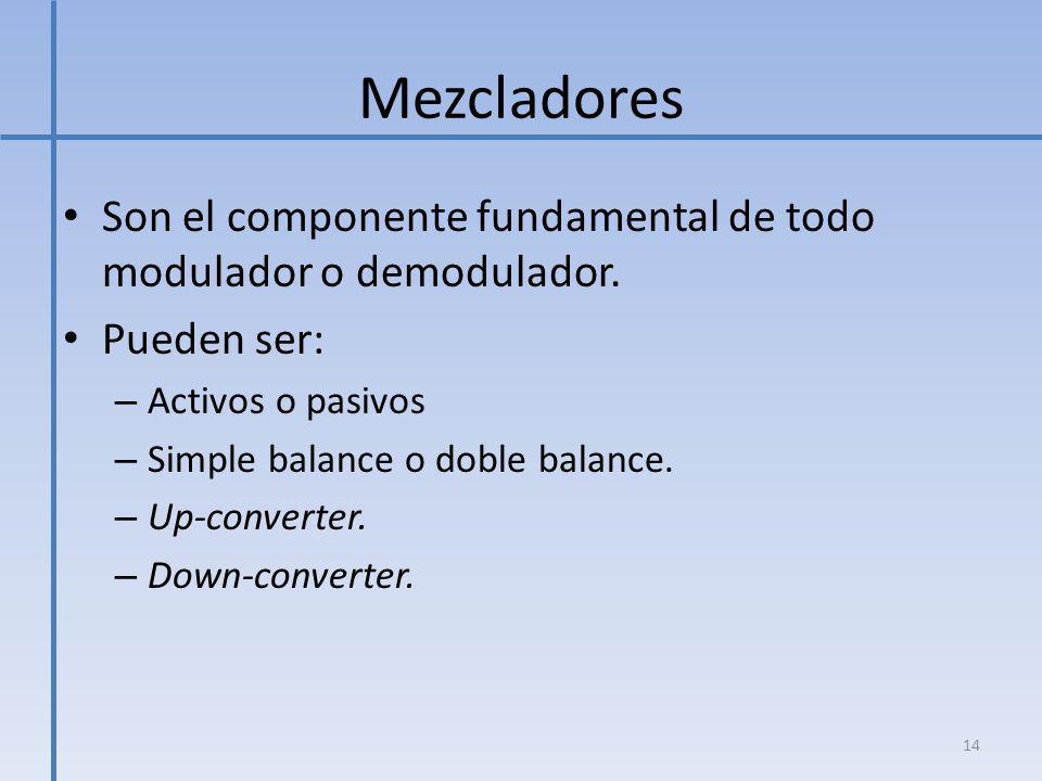 Mezcladores Son el componente fundamental de todo modulador o demodulador. Pueden ser: – Activos o pasivos – Simple balance o doble balance. – Up-conv