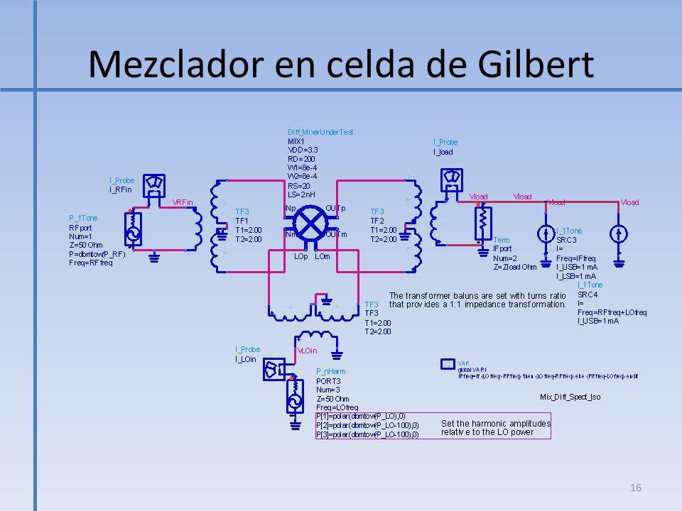 Mezclador en celda de Gilbert 16