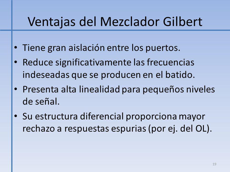 Ventajas del Mezclador Gilbert Tiene gran aislación entre los puertos. Reduce significativamente las frecuencias indeseadas que se producen en el bati