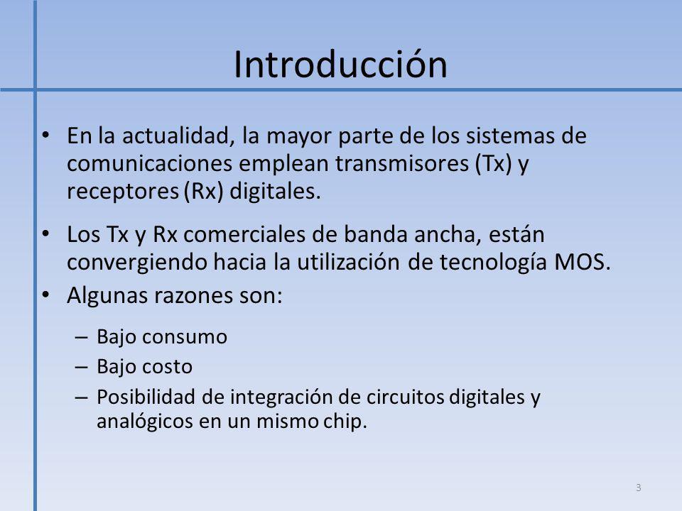 Introducción En la actualidad, la mayor parte de los sistemas de comunicaciones emplean transmisores (Tx) y receptores (Rx) digitales. Los Tx y Rx com