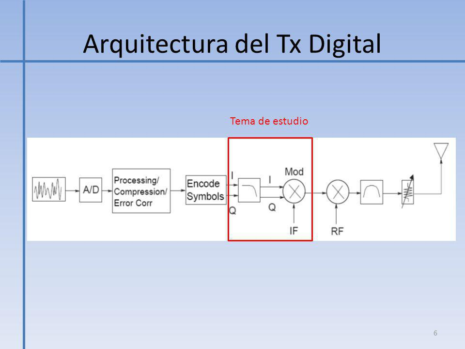 Arquitectura del Tx Digital Tema de estudio 6