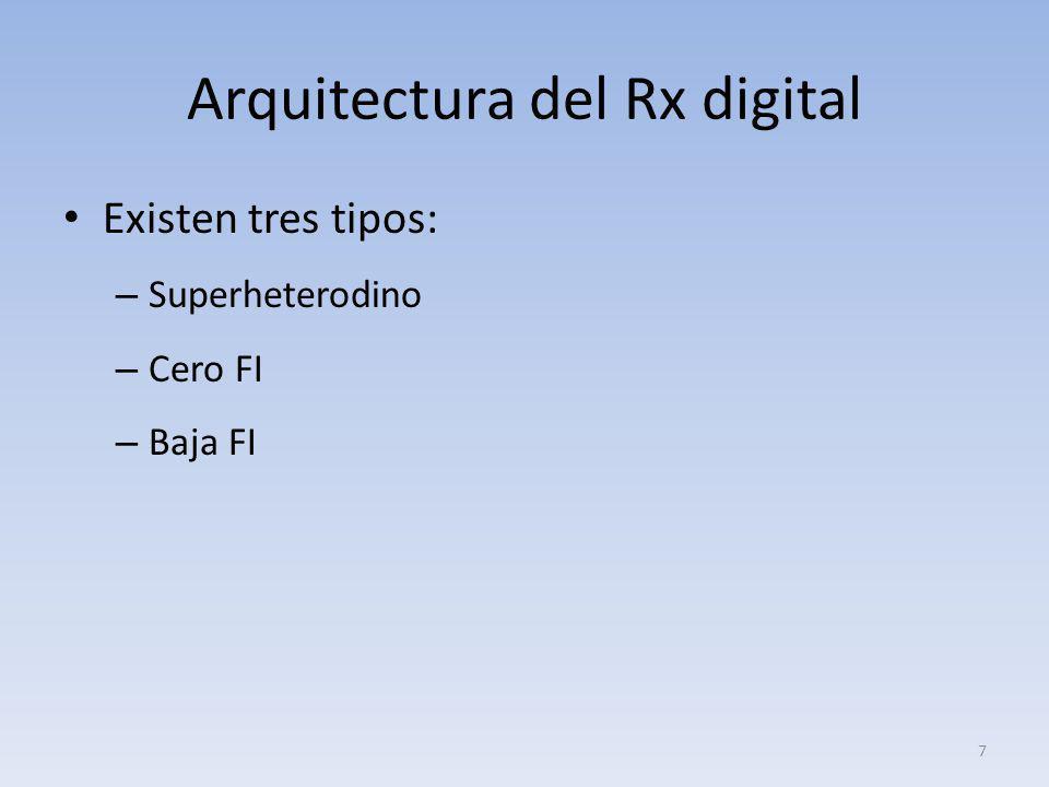 Arquitectura del Rx Digital Receptor Digital Superheterodino. Desbalance 8
