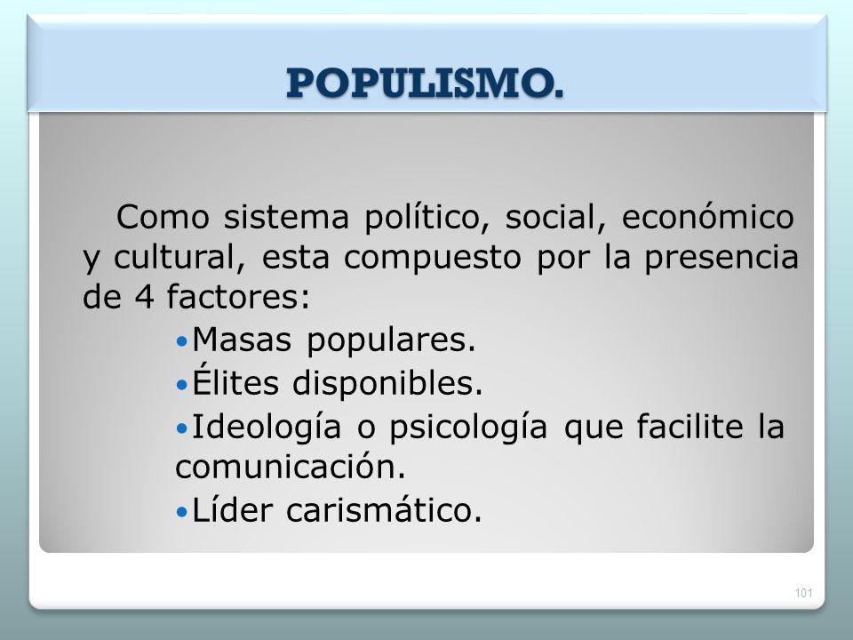 POPULISMO.POPULISMO. Como sistema político, social, económico y cultural, esta compuesto por la presencia de 4 factores: Masas populares. Élites dispo
