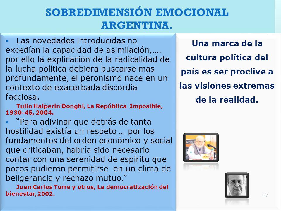 SOBREDIMENSIÓN EMOCIONAL ARGENTINA. Una marca de la cultura política del país es ser proclive a las visiones extremas de la realidad. Una marca de la