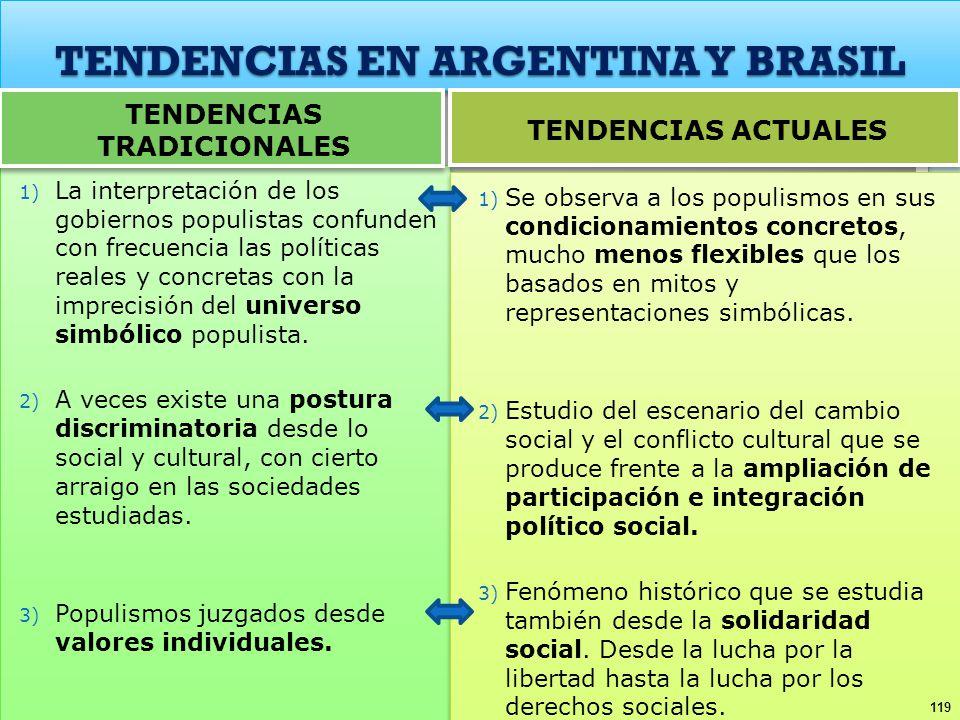 TENDENCIAS EN ARGENTINA Y BRASIL 1) La interpretación de los gobiernos populistas confunden con frecuencia las políticas reales y concretas con la imp