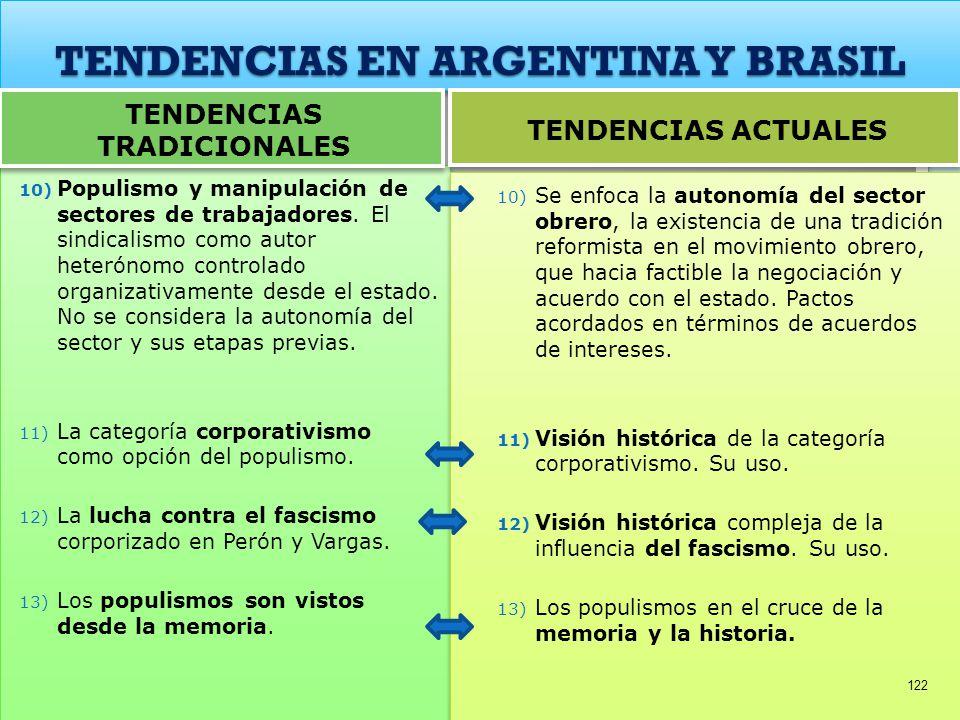 TENDENCIAS EN ARGENTINA Y BRASIL 10) Populismo y manipulación de sectores de trabajadores. El sindicalismo como autor heterónomo controlado organizati