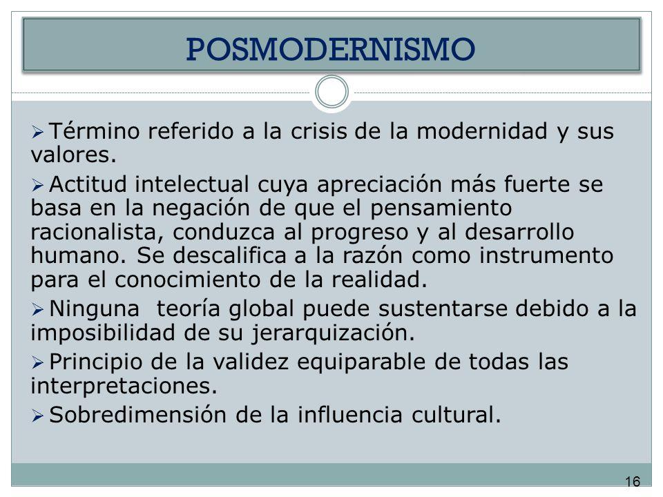 POSMODERNISMO Término referido a la crisis de la modernidad y sus valores. Actitud intelectual cuya apreciación más fuerte se basa en la negación de q