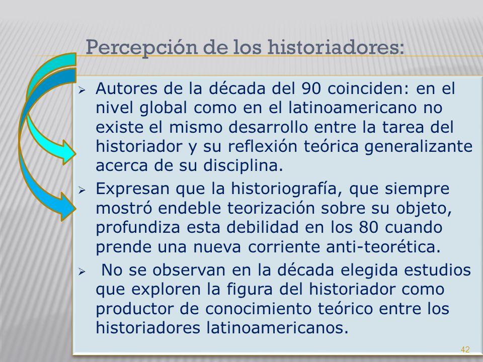 Percepción de los historiadores: 42