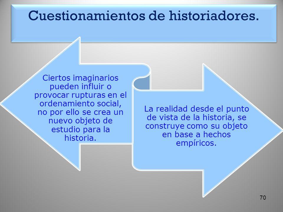 Cuestionamientos de historiadores. Ciertos imaginarios pueden influir o provocar rupturas en el ordenamiento social, no por ello se crea un nuevo obje