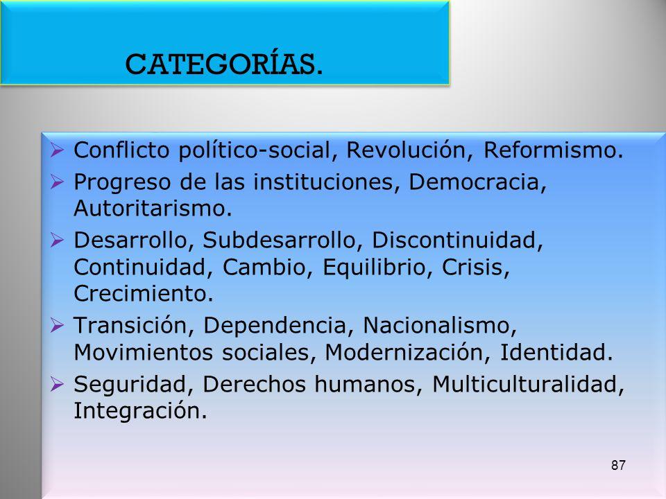 CATEGORÍAS. Conflicto político-social, Revolución, Reformismo. Progreso de las instituciones, Democracia, Autoritarismo. Desarrollo, Subdesarrollo, Di