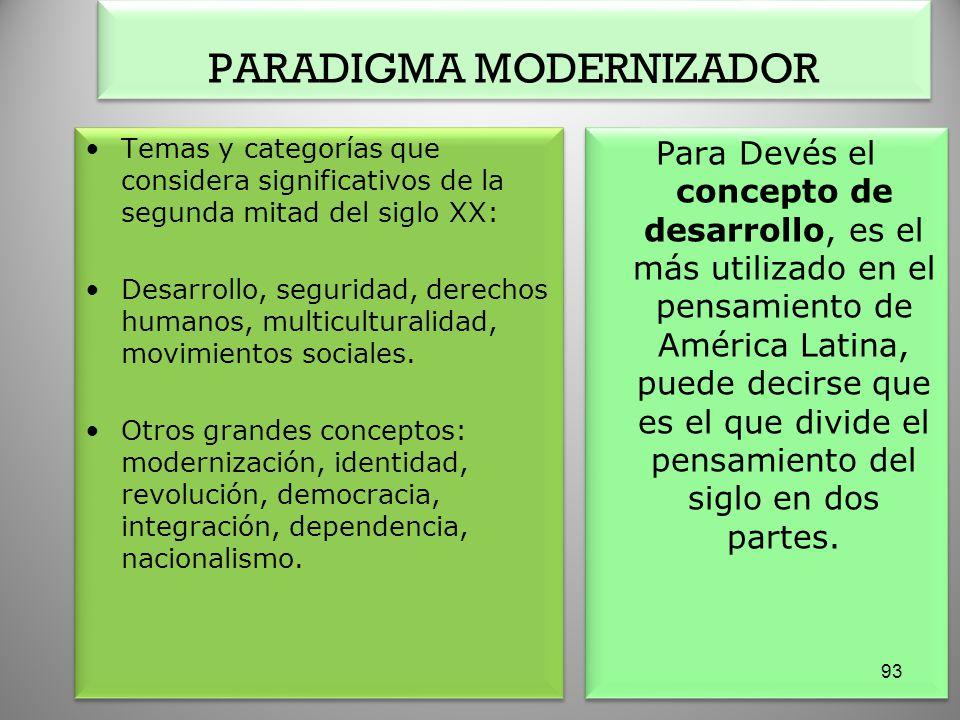 PARADIGMA MODERNIZADOR Temas y categorías que considera significativos de la segunda mitad del siglo XX: Desarrollo, seguridad, derechos humanos, mult