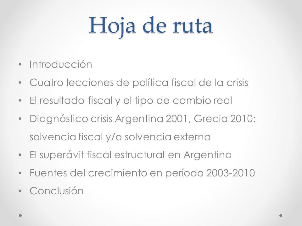 Hoja de ruta Introducción Cuatro lecciones de política fiscal de la crisis El resultado fiscal y el tipo de cambio real Diagnóstico crisis Argentina 2