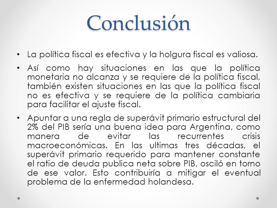 Conclusión La política fiscal es efectiva y la holgura fiscal es valiosa. Así como hay situaciones en las que la política monetaria no alcanza y se re