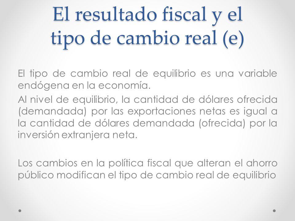 El tipo de cambio real de equilibrio es una variable endógena en la economía. Al nivel de equilibrio, la cantidad de dólares ofrecida (demandada) por