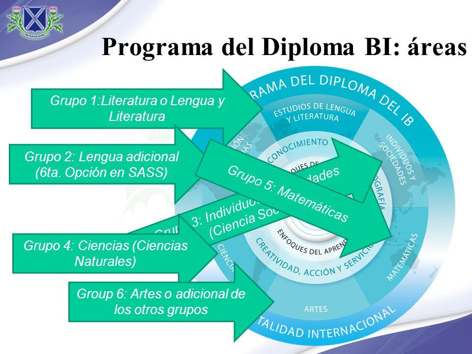 Programa del Diploma BI: áreas Grupo 1:Literatura o Lengua y Literatura Grupo 2: Lengua adicional (6ta. Opción en SASS) Grupo 3: Individuos y Sociedad
