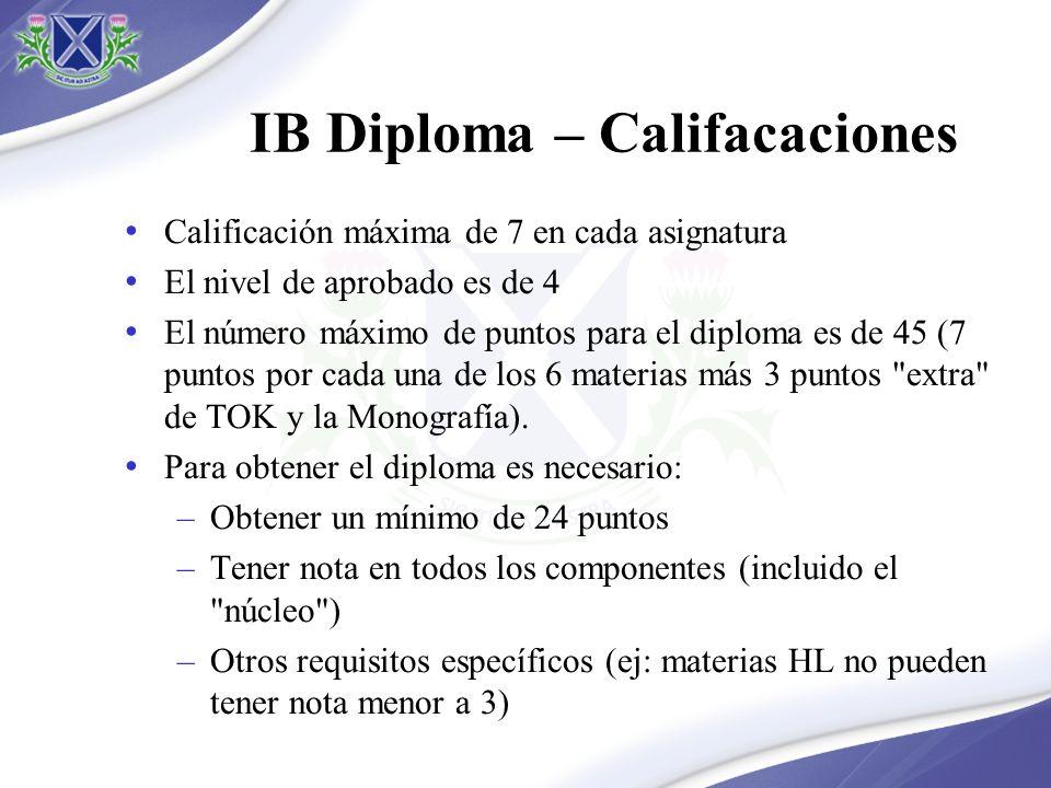 IB Diploma – Califacaciones Calificación máxima de 7 en cada asignatura El nivel de aprobado es de 4 El número máximo de puntos para el diploma es de