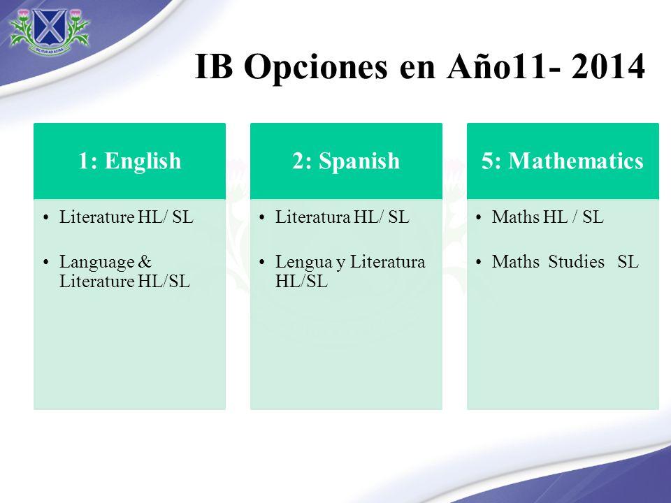 IB Opciones en Año11- 2014 1: English Literature HL/ SL Language & Literature HL/SL 2: Spanish Literatura HL/ SL Lengua y Literatura HL/SL 5: Mathemat