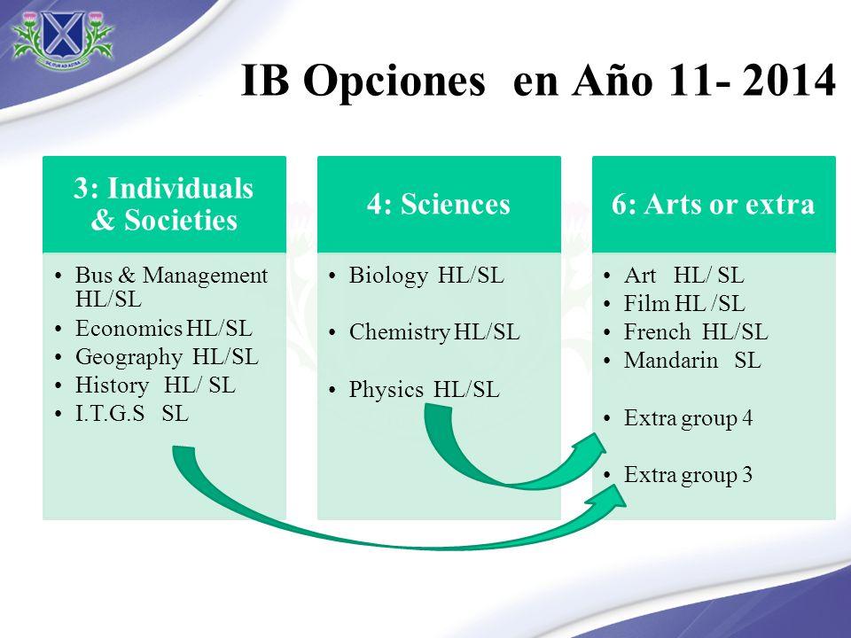IB Opciones en Año 11- 2014 3: Individuals & Societies Bus & Management HL/SL Economics HL/SL Geography HL/SL History HL/ SL I.T.G.S SL 4: Sciences Bi
