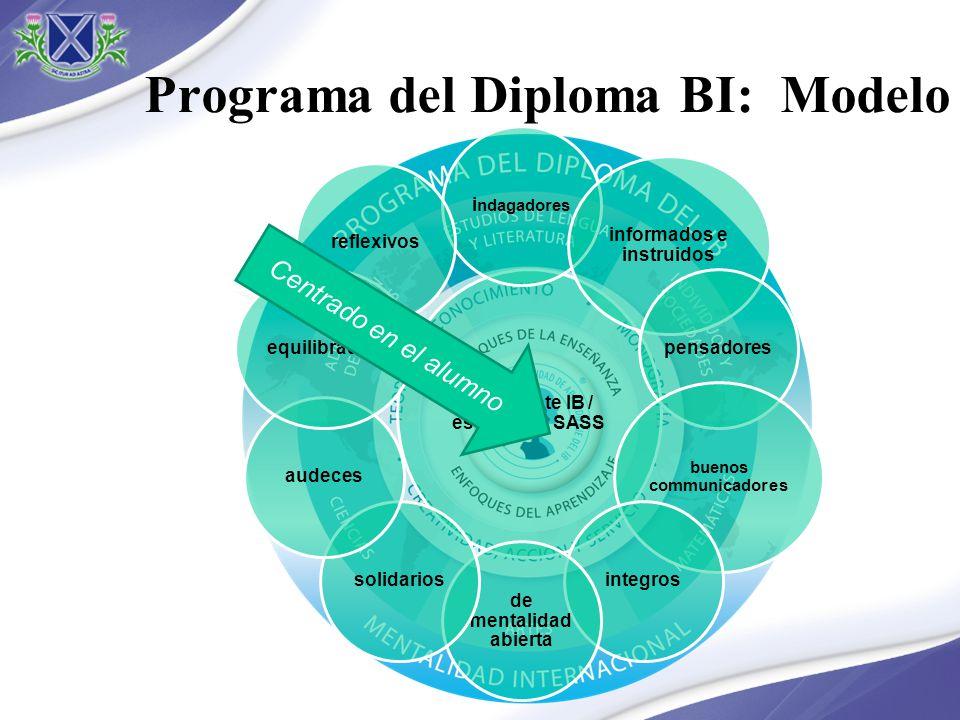 Estudiante IB / estudiante SASS i ndagadores informados e instruidos pensadores buenos communicadores integros de mentalidad abierta solidariosaudeces