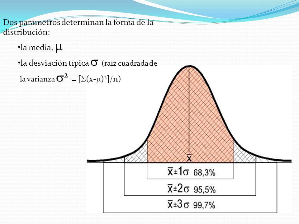 Dos parámetros determinan la forma de la distribución: la media, la desviación típica (raíz cuadrada de la varianza 2 = [ (x- ) 2 ]/n)