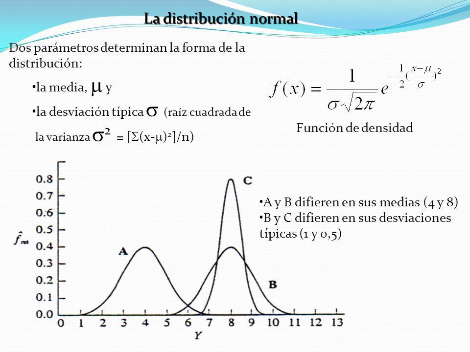 La distribución normal Dos parámetros determinan la forma de la distribución: la media, y la desviación típica (raíz cuadrada de la varianza 2 = [ (x-