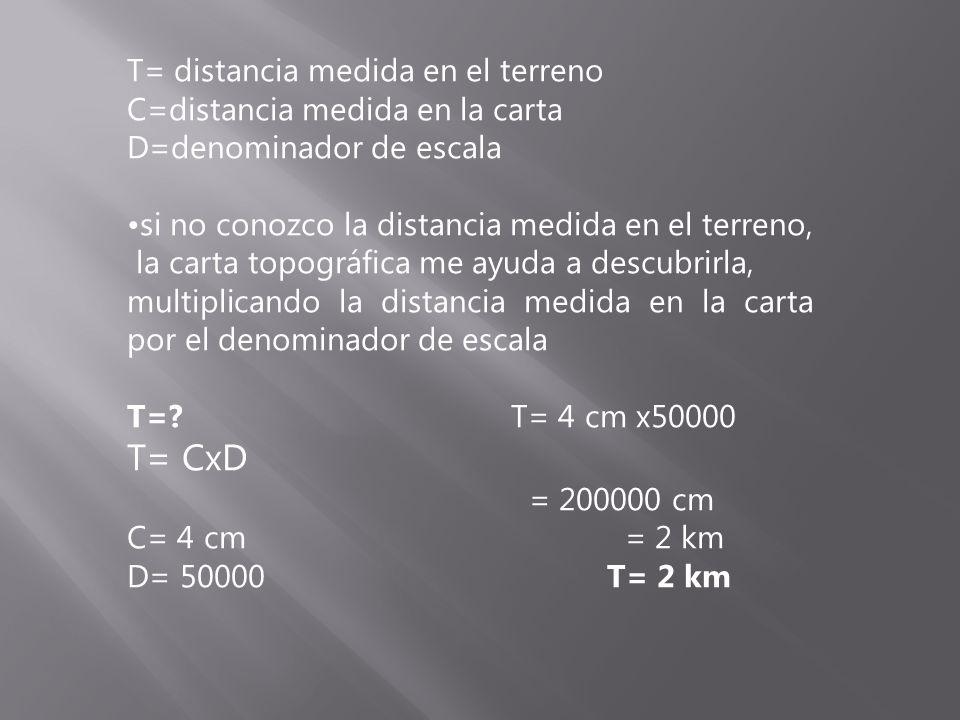 T= distancia medida en el terreno C=distancia medida en la carta D=denominador de escala si no conozco la distancia medida en el terreno, la carta topográfica me ayuda a descubrirla, multiplicando la distancia medida en la carta por el denominador de escala T=?T= 4 cm x50000 T= CxD = 200000 cm C= 4 cm = 2 km D= 50000T= 2 km