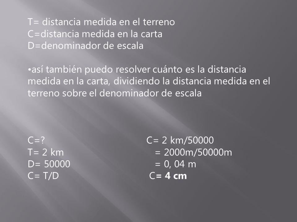 T= distancia medida en el terreno C=distancia medida en la carta D=denominador de escala así también puedo resolver cuánto es la distancia medida en la carta, dividiendo la distancia medida en el terreno sobre el denominador de escala C=.