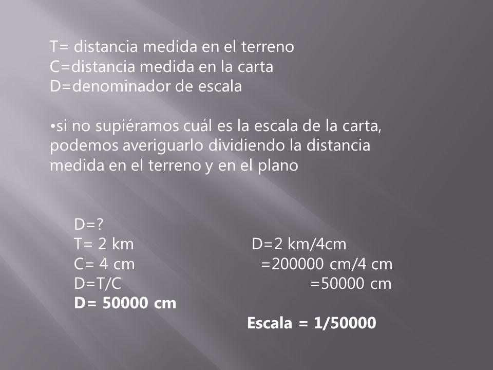 T= distancia medida en el terreno C=distancia medida en la carta D=denominador de escala si no supiéramos cuál es la escala de la carta, podemos averiguarlo dividiendo la distancia medida en el terreno y en el plano D=.