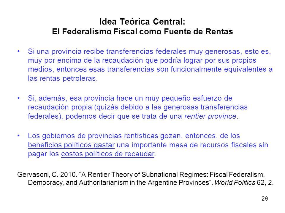 Idea Teórica Central: El Federalismo Fiscal como Fuente de Rentas Si una provincia recibe transferencias federales muy generosas, esto es, muy por enc