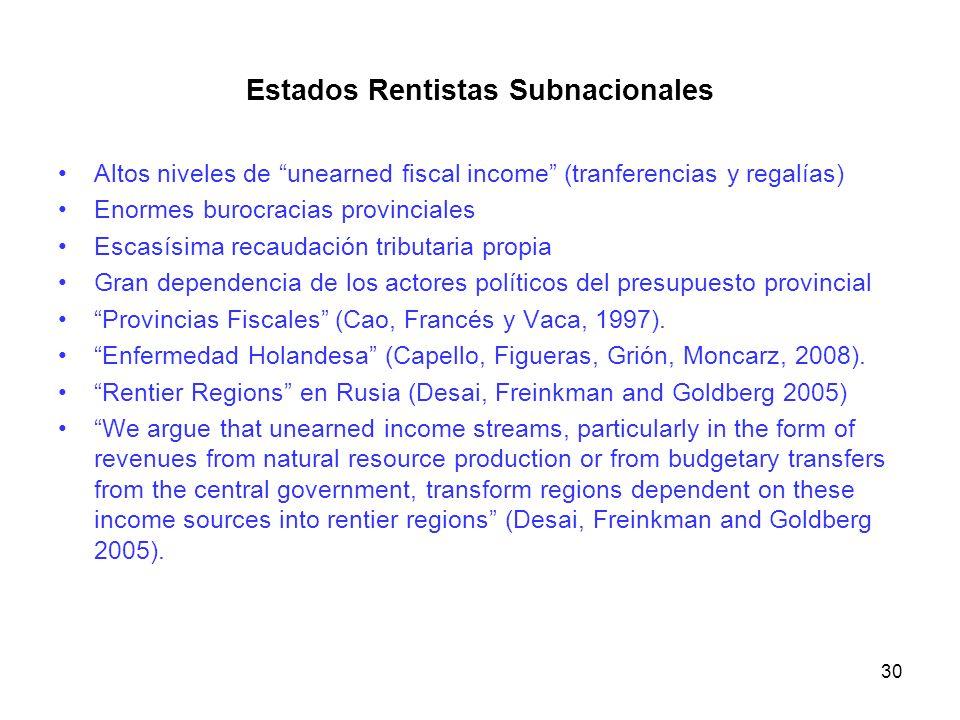 Estados Rentistas Subnacionales Altos niveles de unearned fiscal income (tranferencias y regalías) Enormes burocracias provinciales Escasísima recauda
