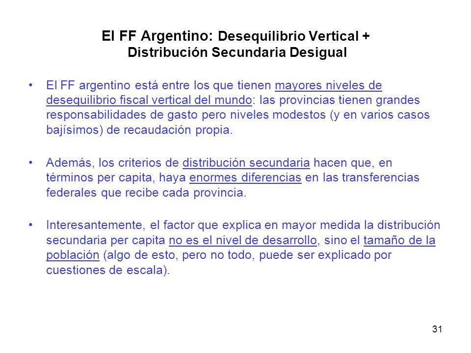 El FF Argentino: Desequilibrio Vertical + Distribución Secundaria Desigual El FF argentino está entre los que tienen mayores niveles de desequilibrio