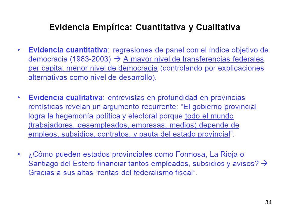 Evidencia Empírica: Cuantitativa y Cualitativa Evidencia cuantitativa: regresiones de panel con el índice objetivo de democracia (1983-2003) A mayor n