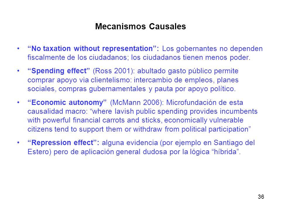 Mecanismos Causales No taxation without representation: Los gobernantes no dependen fiscalmente de los ciudadanos; los ciudadanos tienen menos poder.
