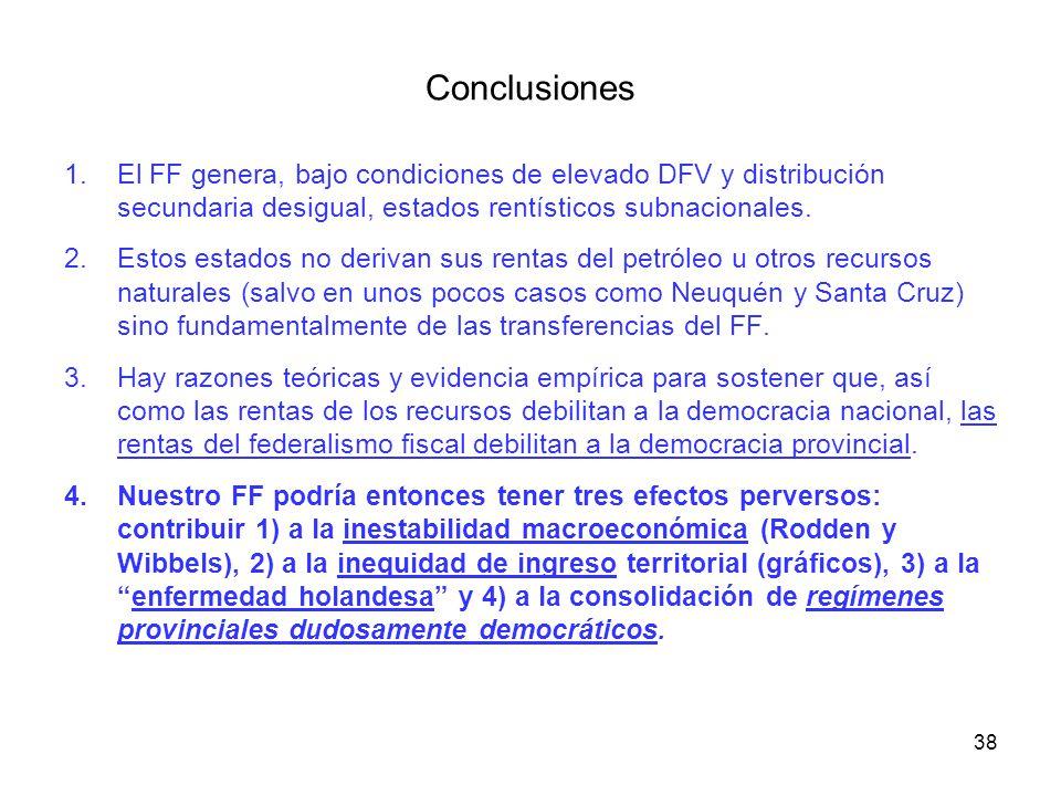 Conclusiones 1.El FF genera, bajo condiciones de elevado DFV y distribución secundaria desigual, estados rentísticos subnacionales. 2.Estos estados no