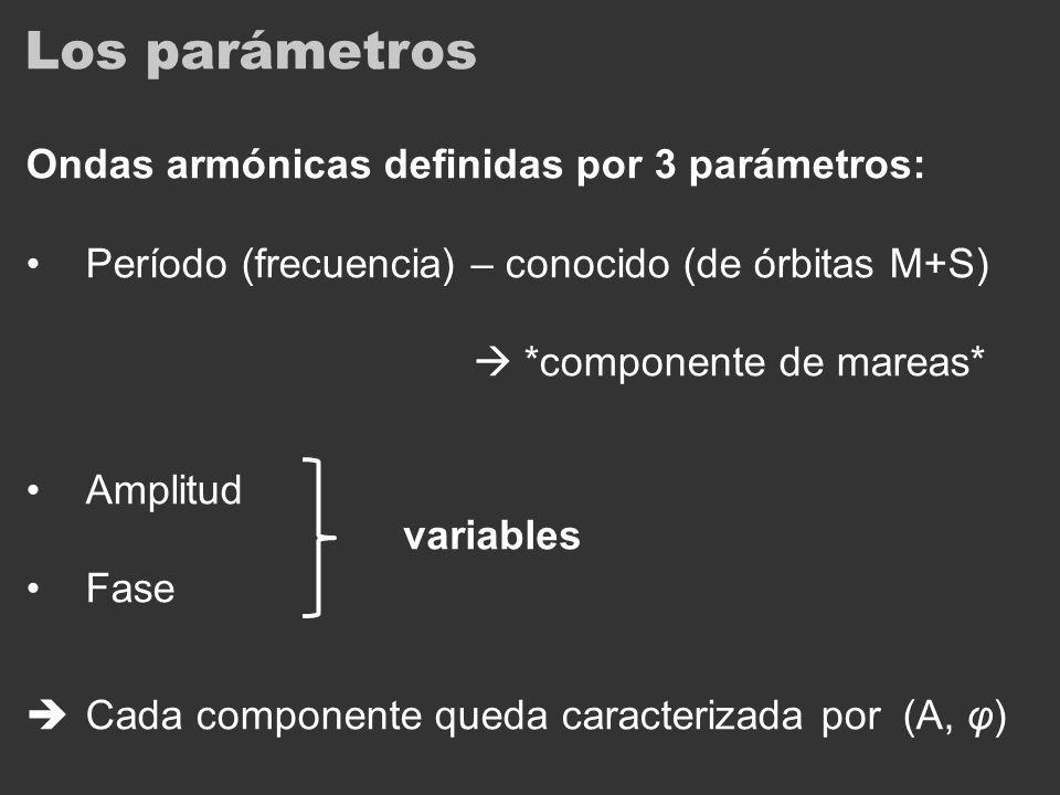 Los parámetros Ondas armónicas definidas por 3 parámetros: Período (frecuencia) – conocido (de órbitas M+S) *componente de mareas* Amplitud Fase Cada
