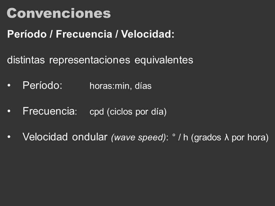Convenciones Período / Frecuencia / Velocidad: distintas representaciones equivalentes Período: horas:min, días Frecuencia :cpd (ciclos por día) Veloc