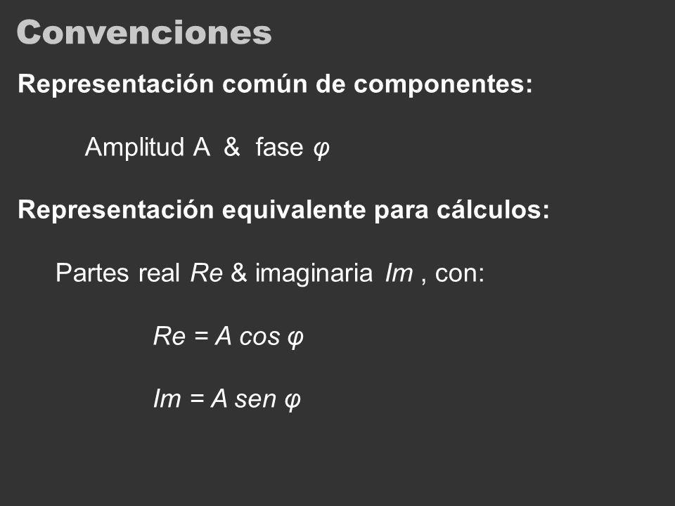 Convenciones Representación común de componentes: Amplitud A & fase φ Representación equivalente para cálculos: Partes real Re & imaginaria Im, con: R