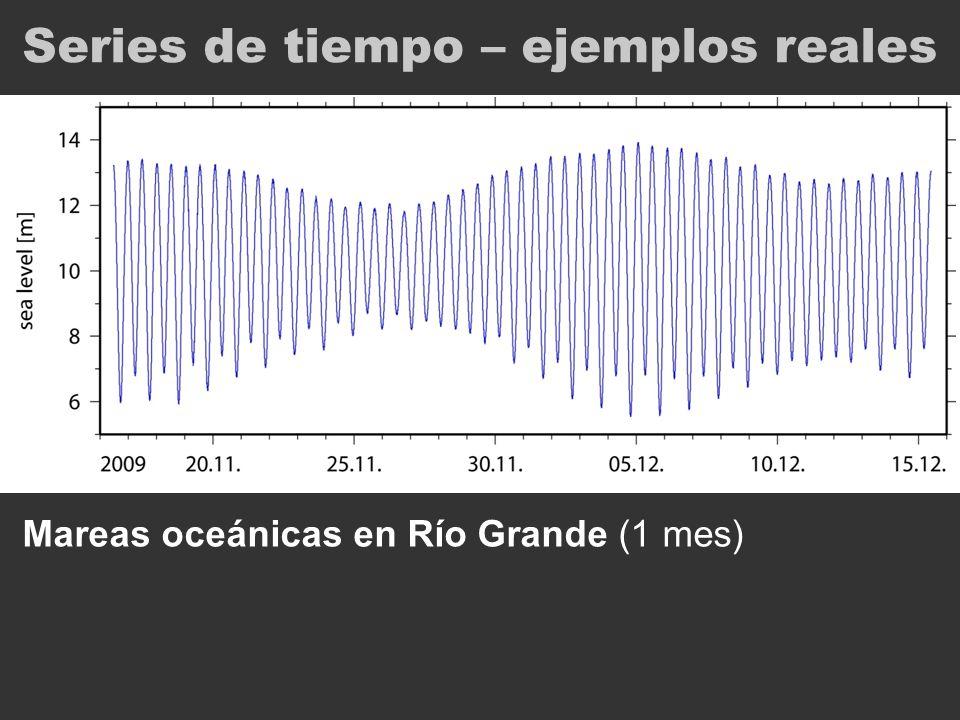 Series de tiempo – ejemplos reales Mareas oceánicas en Río Grande (1 mes)