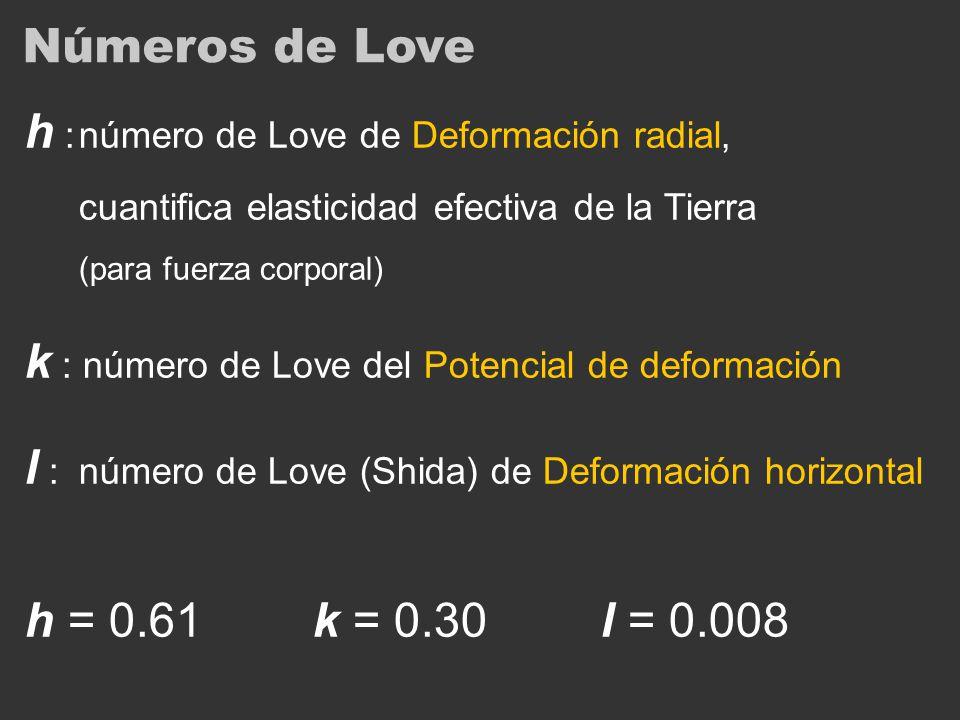 Números de Love h :número de Love de Deformación radial, cuantifica elasticidad efectiva de la Tierra (para fuerza corporal) k : número de Love del Po