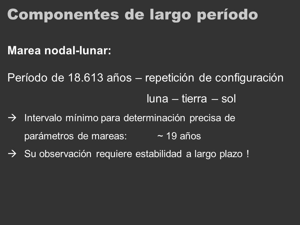 Componentes de largo período Marea nodal-lunar: Período de 18.613 años – repetición de configuración luna – tierra – sol Intervalo mínimo para determi