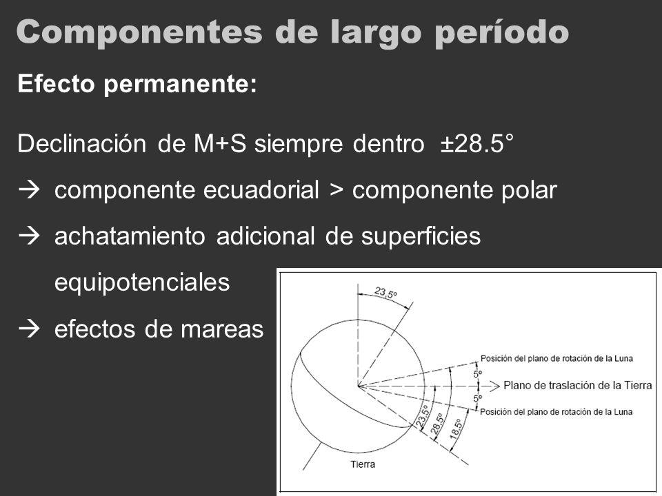 Componentes de largo período Efecto permanente: Declinación de M+S siempre dentro ±28.5° componente ecuadorial > componente polar achatamiento adicion