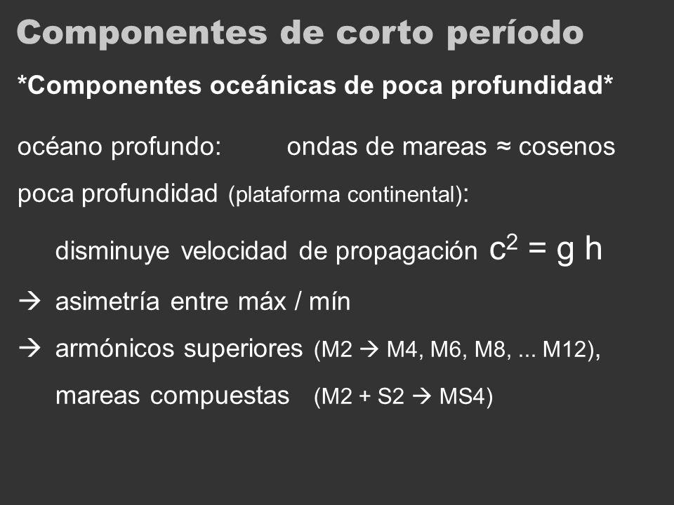 Componentes de corto período *Componentes oceánicas de poca profundidad* océano profundo:ondas de mareas cosenos poca profundidad (plataforma continen