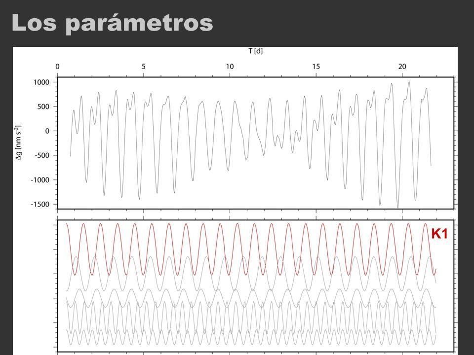 Convenciones Fase:representado por ángulo en [°] 2 distintas convenciones: avance local (phase lead): uso: mareas terrestres φ L > 0 señal precede a la marea de equilibrio en λ(x) retardo global (phase lag): uso: mareas oceánicas φ G > 0 señal sigue a la marea de equilibrio en λ = 0° Transformación:φ G = – (φ L + m · λ)