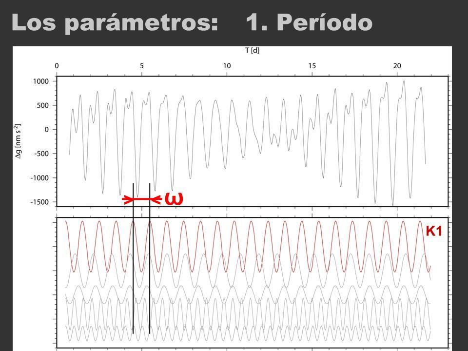 Los parámetros:1. Período >< ω