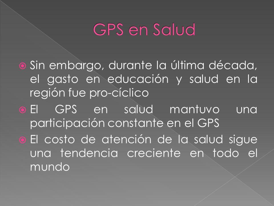 Sin embargo, durante la última década, el gasto en educación y salud en la región fue pro-cíclico El GPS en salud mantuvo una participación constante en el GPS El costo de atención de la salud sigue una tendencia creciente en todo el mundo