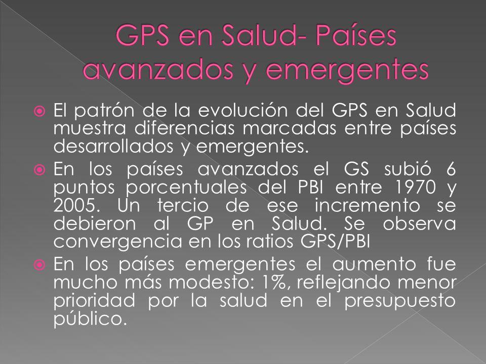 El patrón de la evolución del GPS en Salud muestra diferencias marcadas entre países desarrollados y emergentes. En los países avanzados el GS subió 6